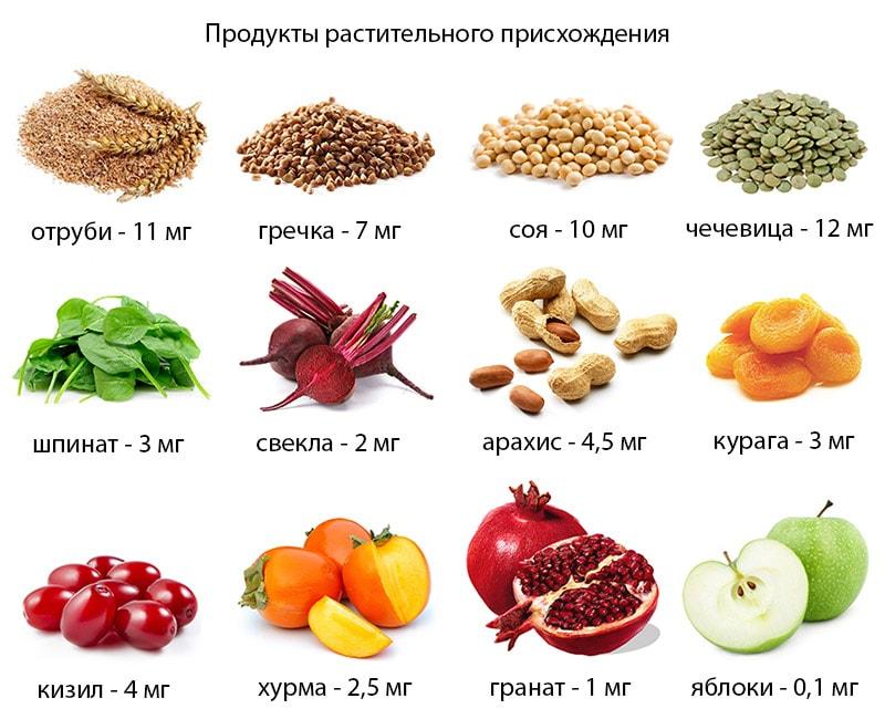 Продукты, повышающие гемоглобин растительного происхождения