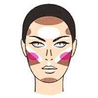 Как наносить хайлайтер на лицо с близкопосаженными глазами