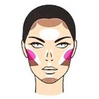 Как наносить хайлайтер на лицо с маленьким носом