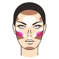 Как наносить хайлайтер на лицо с широкораставленными глазами