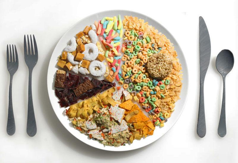 Пустые калории