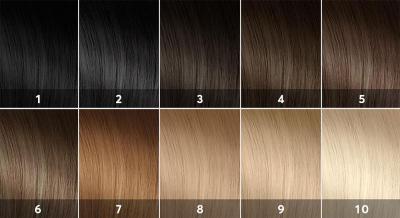 Шкала оттенков волос
